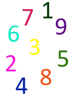 kalkulator numerologiczny - numerologia - wróżka Ksymena - numerolog
